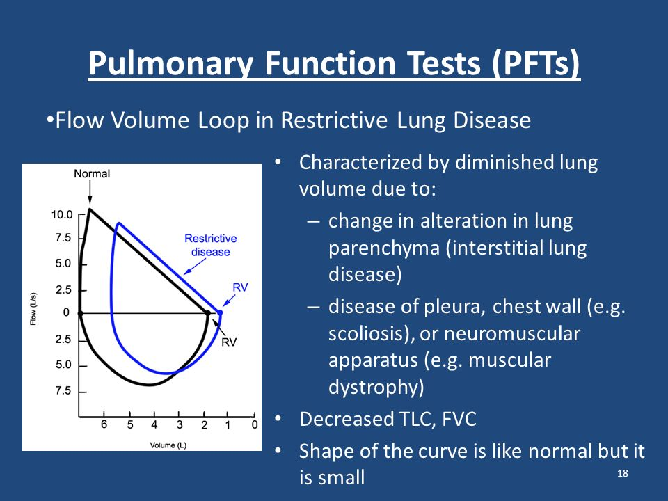 Pulmonary Function Tests (PFTs) - ppt video online download