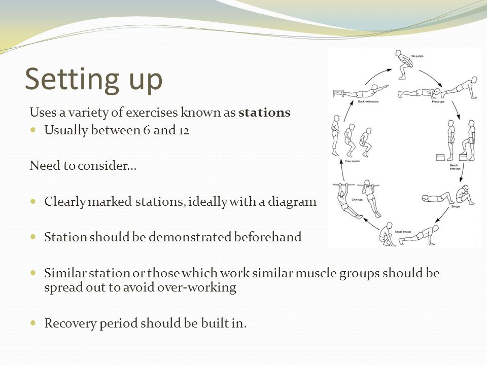 Circuit training Understand what types of circuit training can be