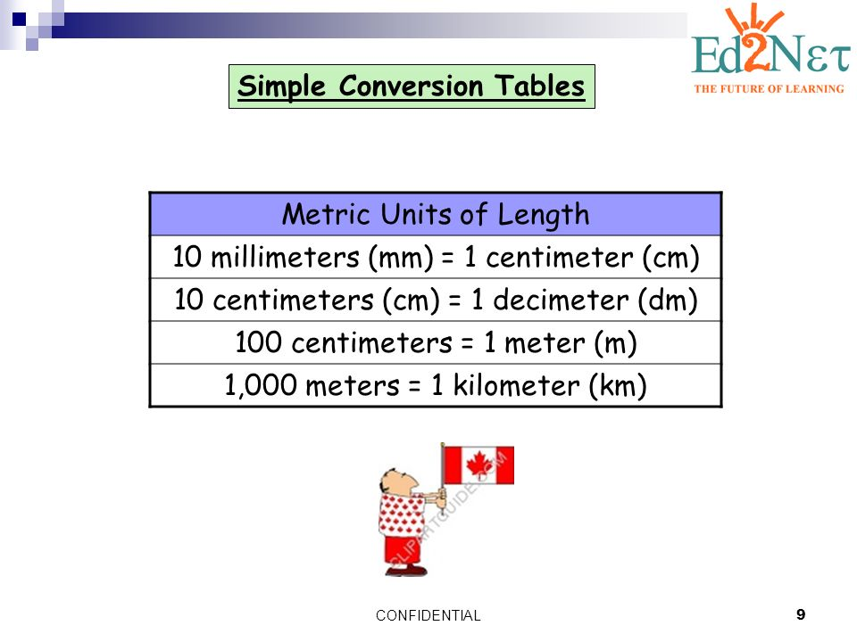 Today we will be learning about Metric Units of Length - ppt video