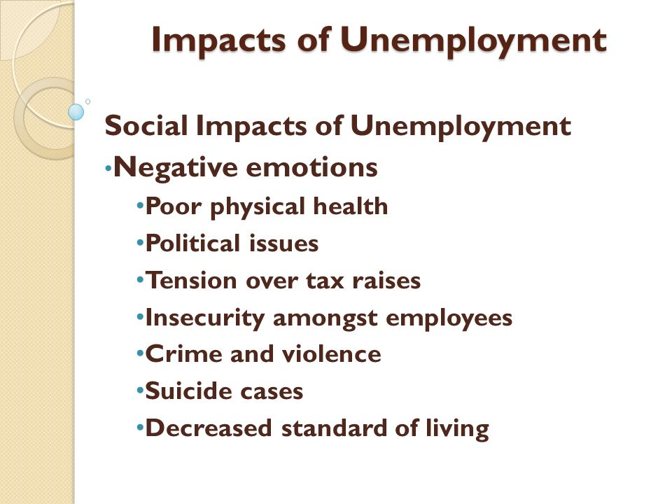 Negative impact of unemployment Research paper Help