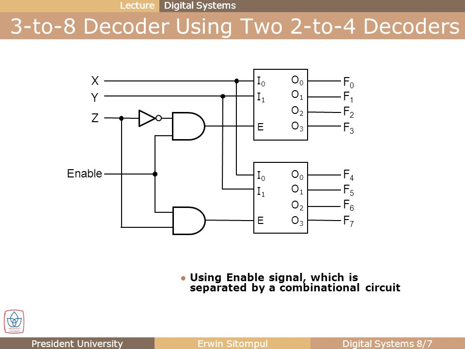 Digital Systems Section 11 Decoders and Encoders - ppt download