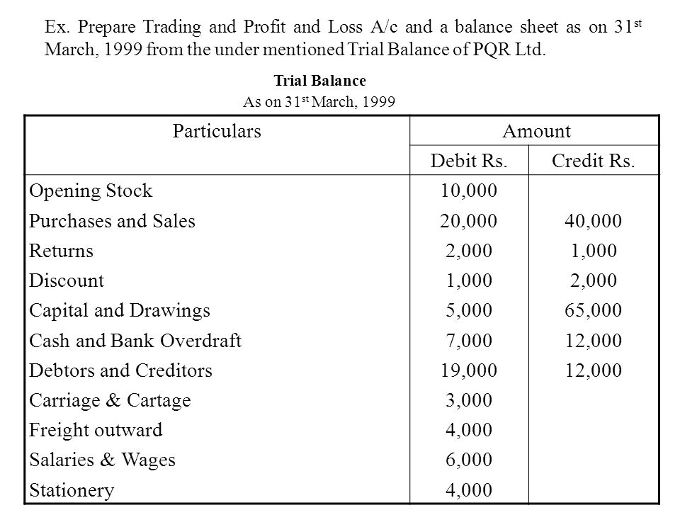 TRADING, PROFIT  LOSS A/C - ppt video online download - how to prepare profit and loss account