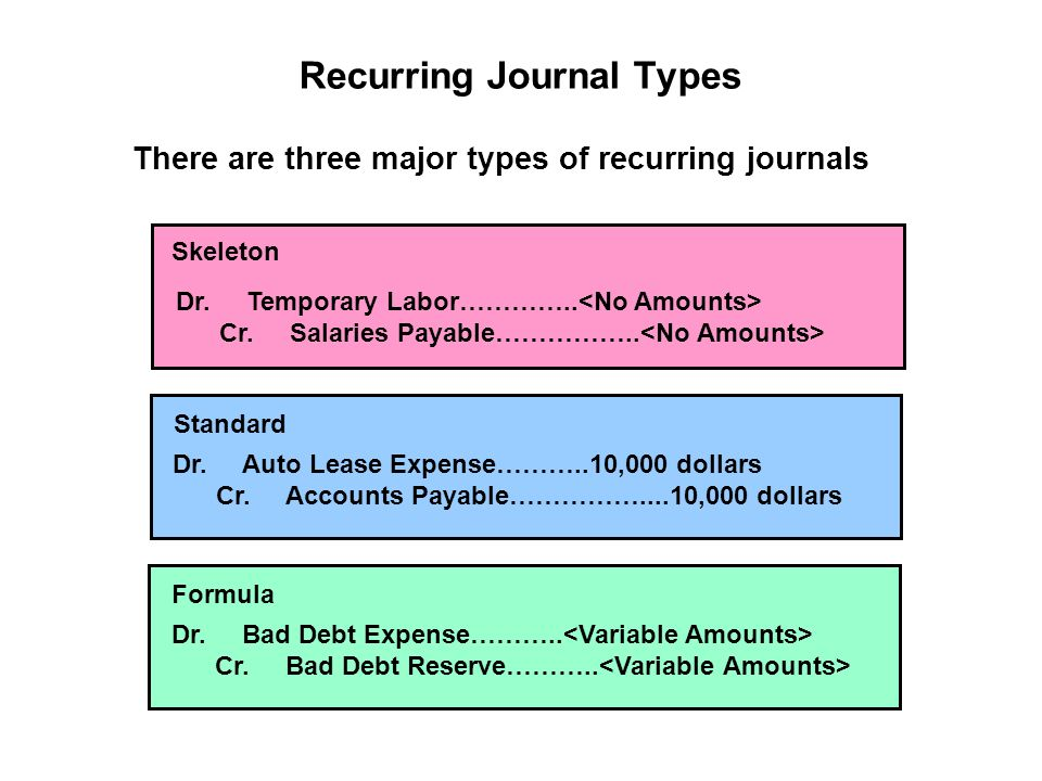 Advanced Journal Entries - ppt download