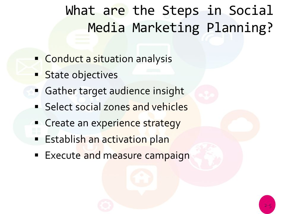 Social Media Marketing Strategy - ppt video online download