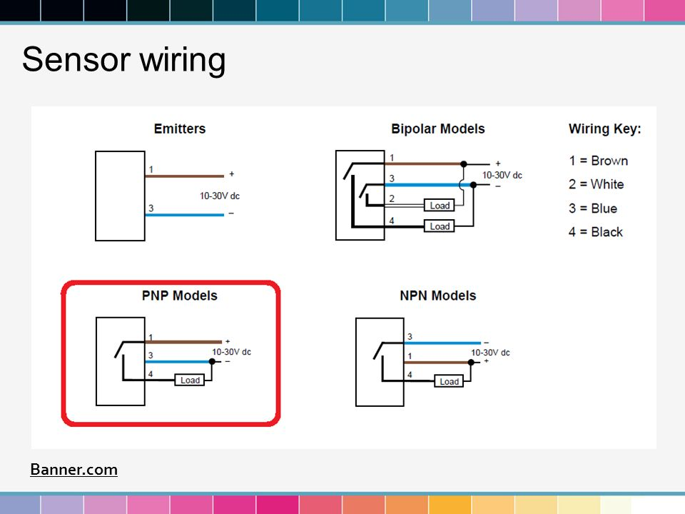 Photoelectric Eye Wiring Diagram 4 Wires Wiring Schematic Diagram