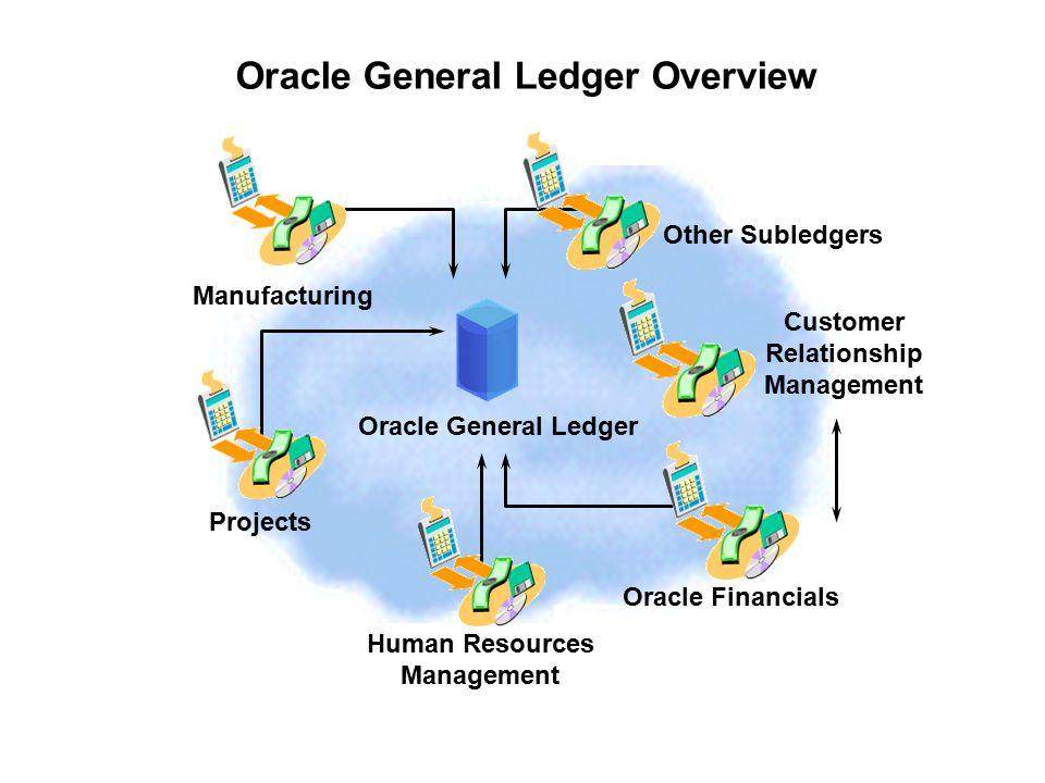 Oracle General Ledger Process - ppt video online download - financial ledger