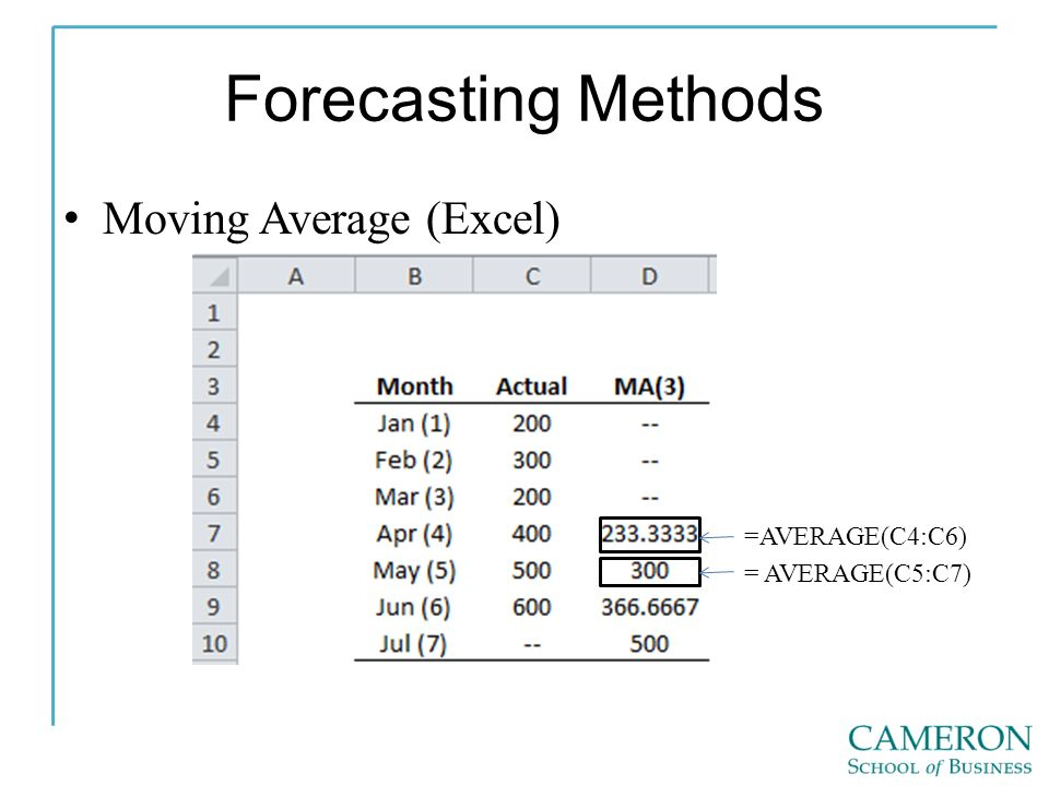 Forecasting Chapter 5 OPS ppt video online download