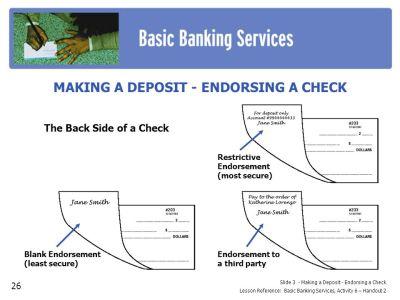 Activity 1………….Why Do You Need A Bank? - ppt descargar