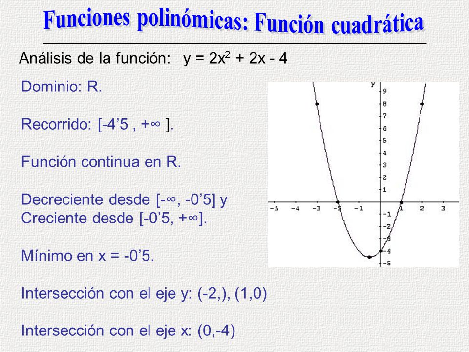 Unidad 8 Funciones - ppt video online descargar
