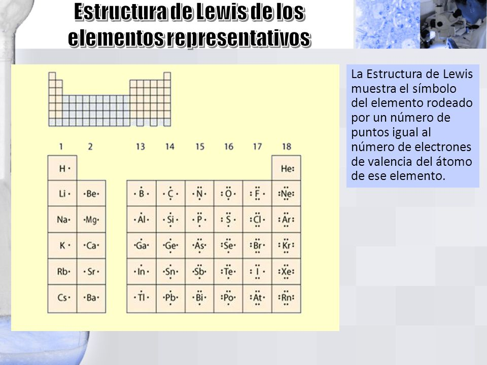 Tabla Periódica - ppt video online descargar - new tabla periodica de los elementos estructura