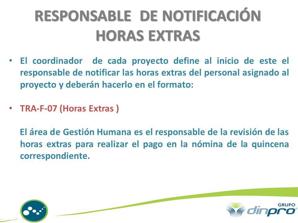 REPORTE DE HORAS EN PROYECTOS - ppt descargar