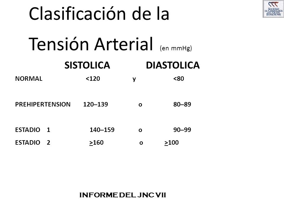 HIPERTENSION ARTERIAL - ppt descargar - tabla presion arterial