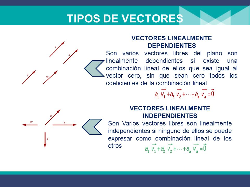 Vectores Libres 4° Secundaria Vectores Matemática - Ppt Video Online Descargar