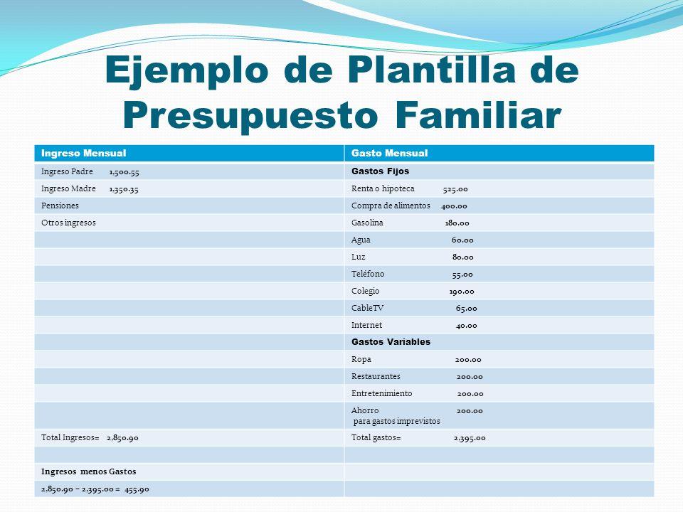Presupuesto Familiar Por Vilmarie Morales Montalvo - ppt descargar - presupuesto mensual