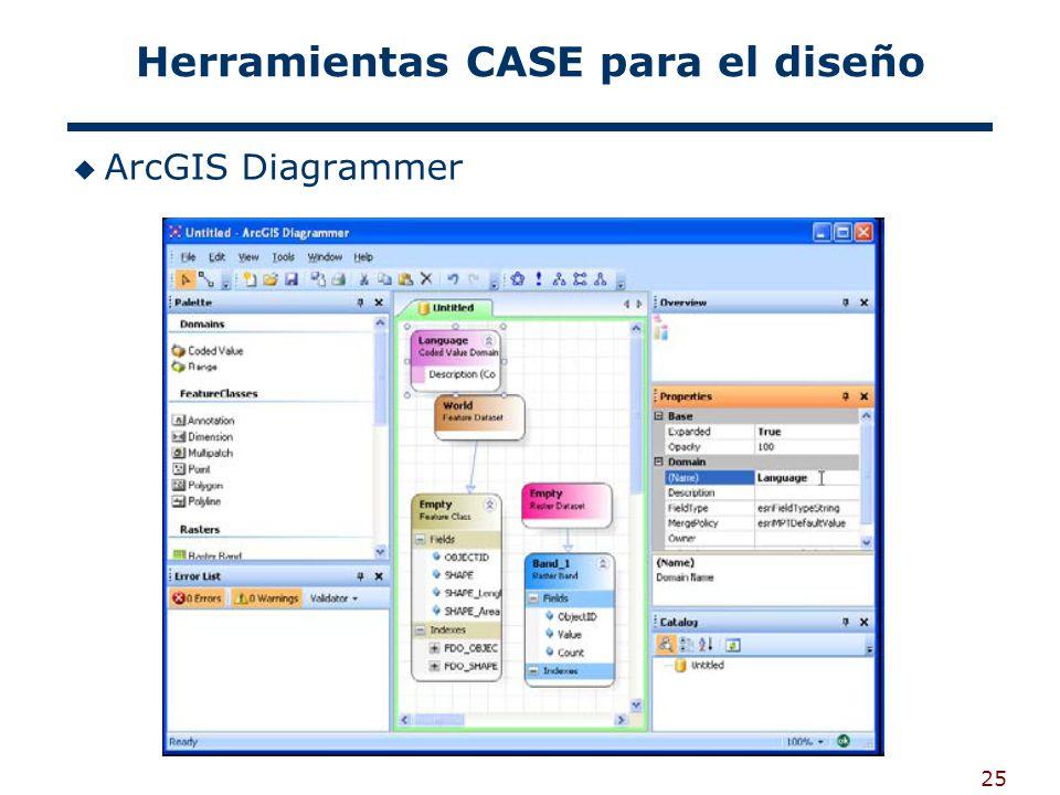Tema 6 Bases de datos geográficas - ppt descargar