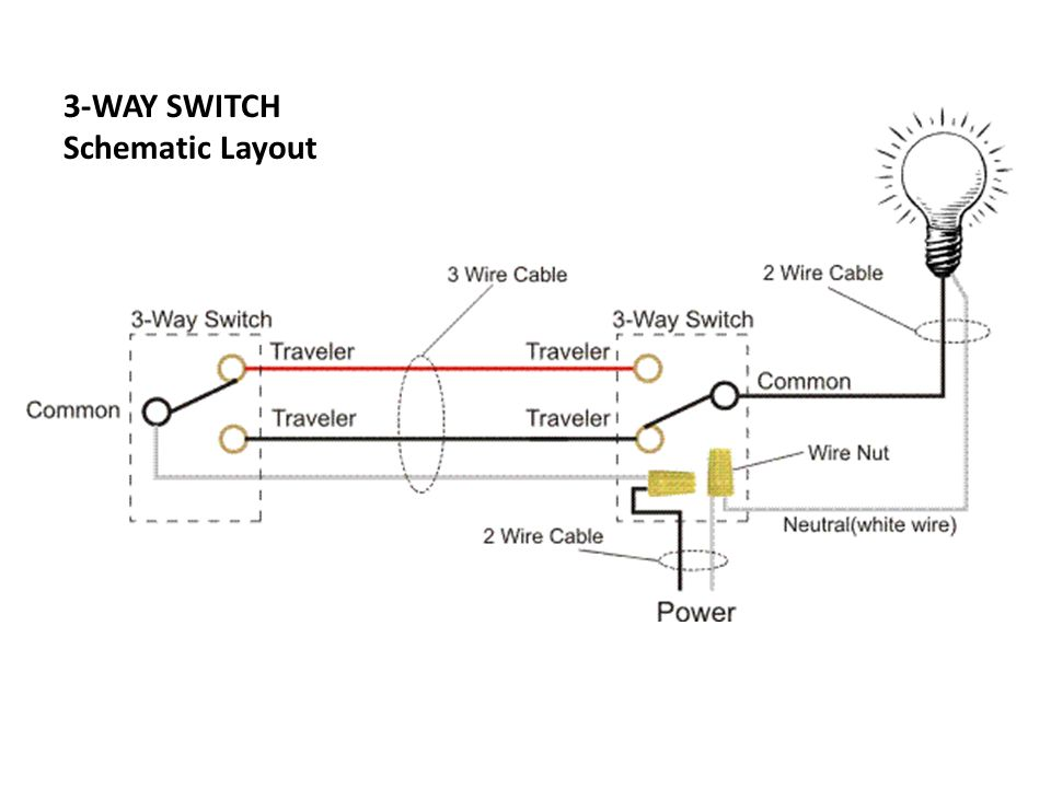 slide switch layout