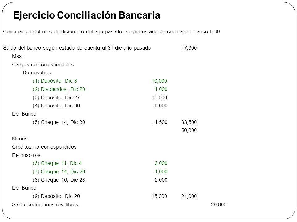 Efectivo, Conciliación bancaria - ppt descargar