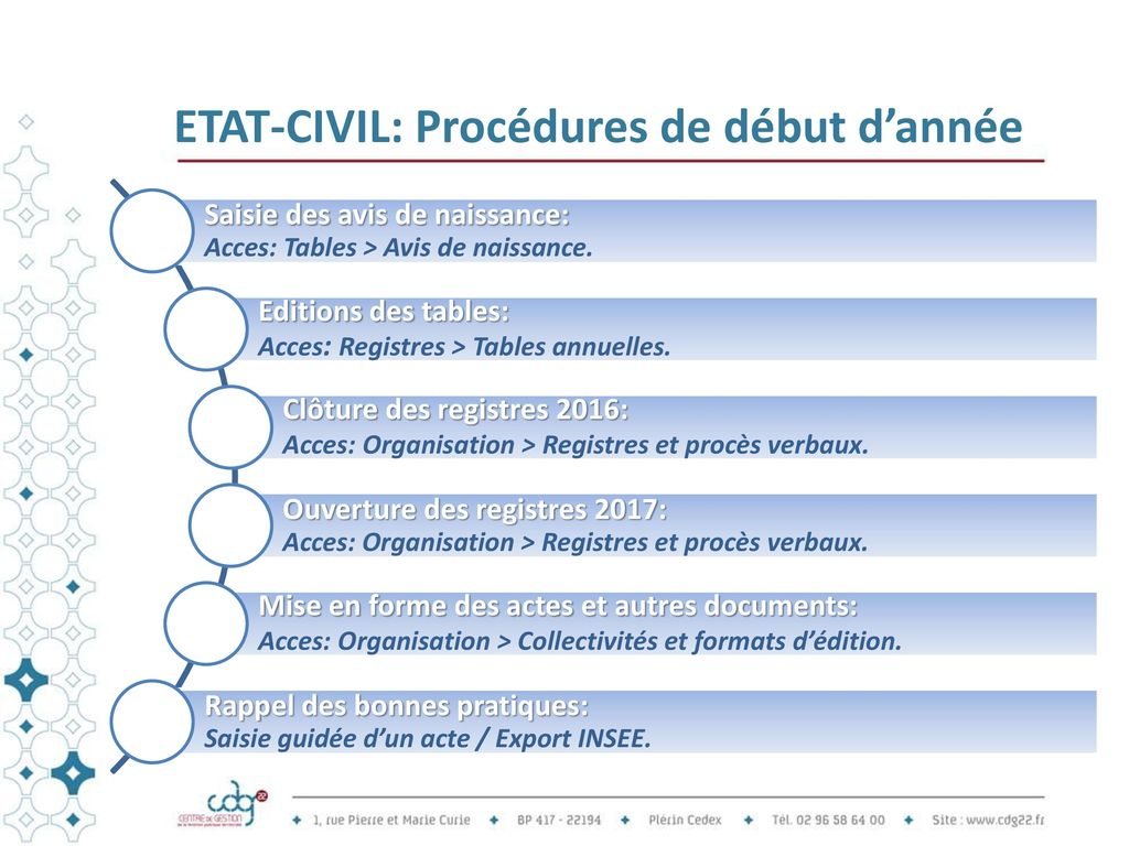 Table Décennale état Civil Cloture Registre Etat Civil