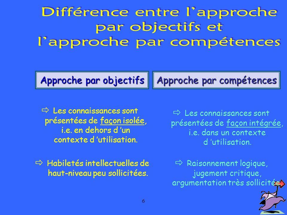 difference entre competence et connaissance cv