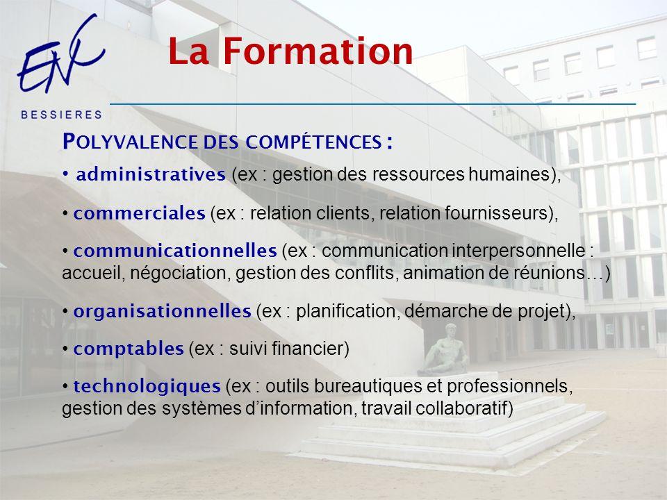 cv competences polyvalence