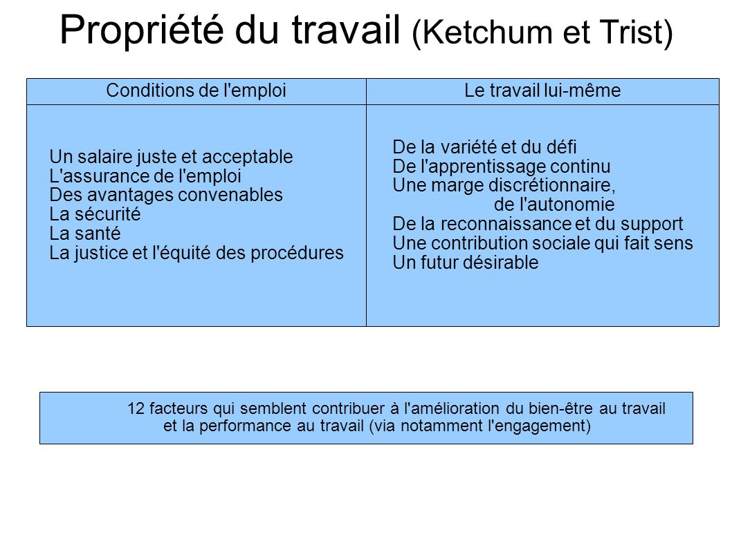 Salon De La Santé Et De L Autonomie Psychologie Du Travail And Ergonomie Ppt Video Online