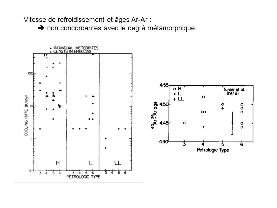 modele cv tomographie