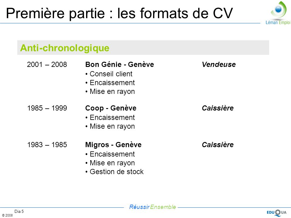 cv par competences ou anti chronologique