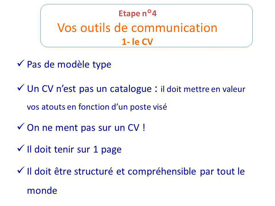 doit on mettre la nationalite sur un cv