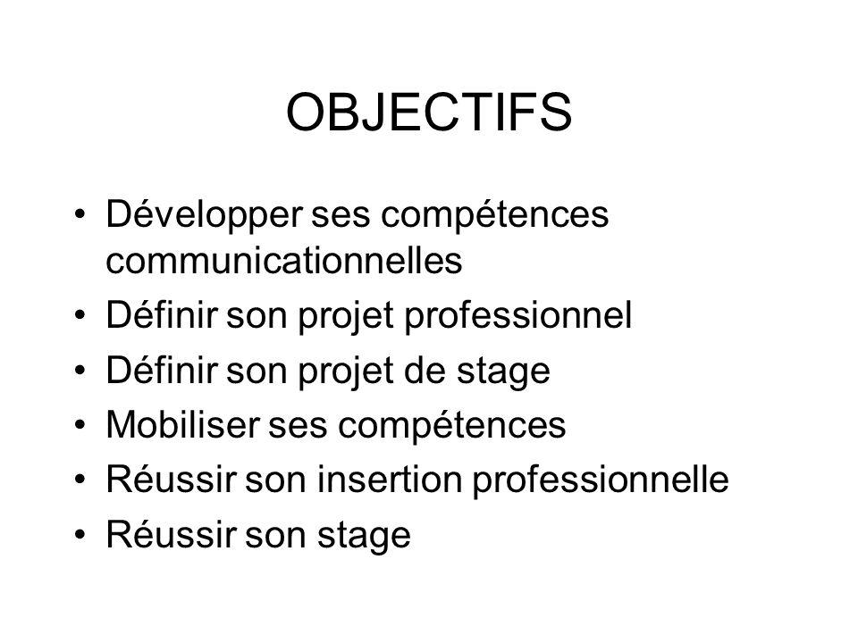 competences communicationnelles cv
