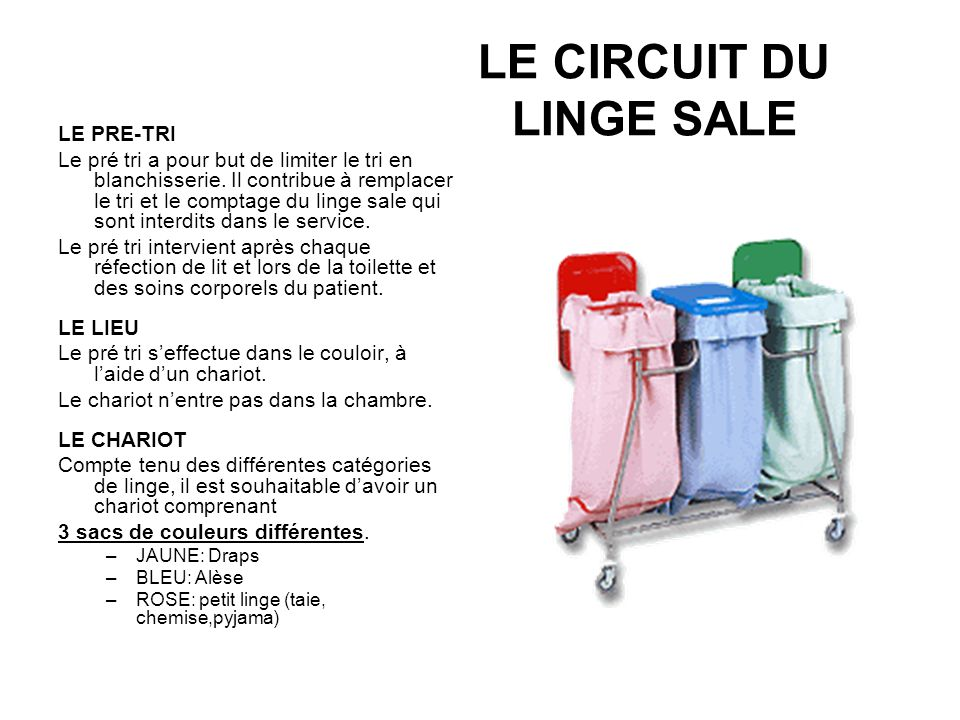 Alèse De Lit Le Circuit Du Linge A L'hÔpital - Ppt Video Online Télécharger