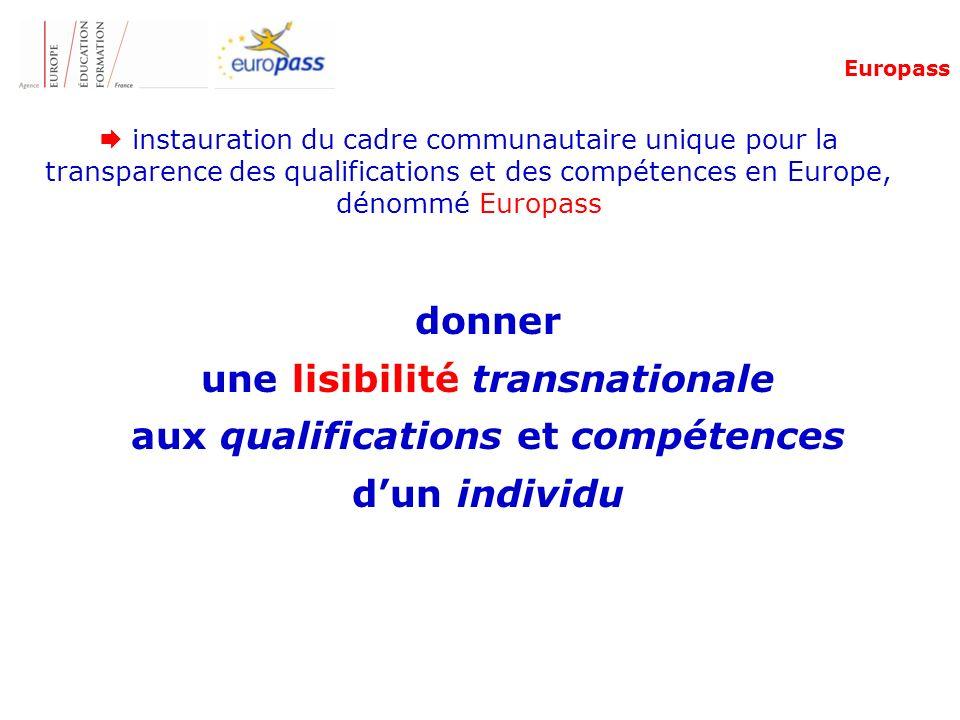europass cv luxembourg