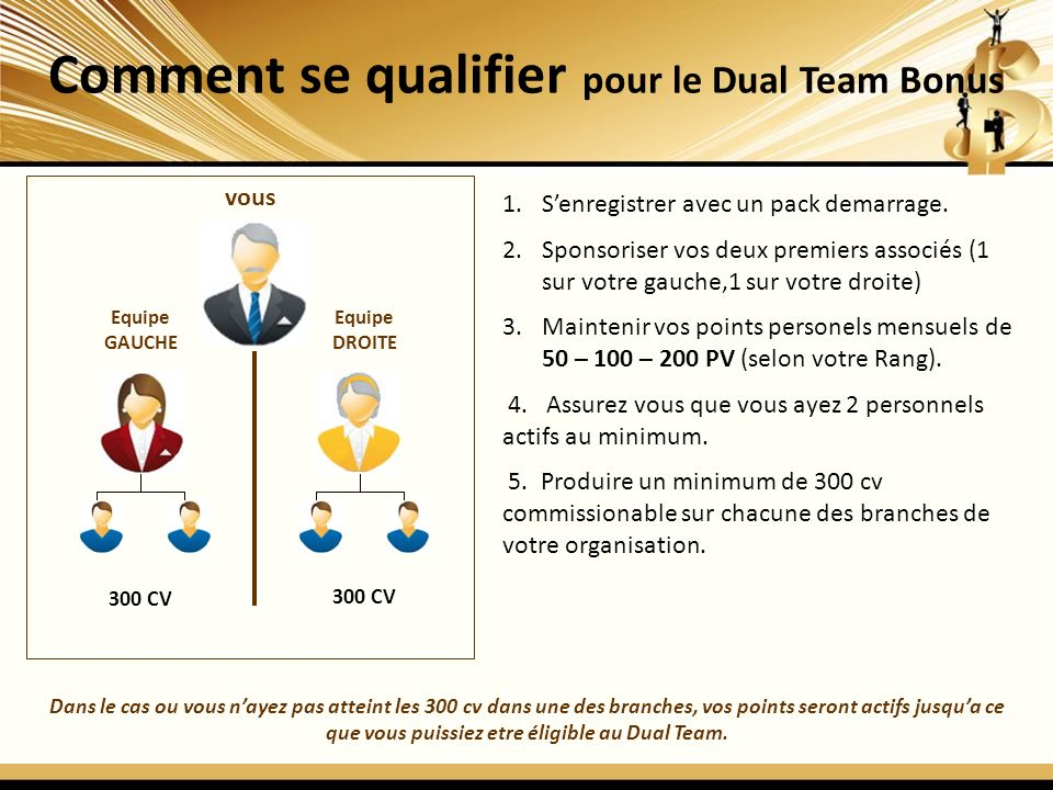 comment se qualifier cv
