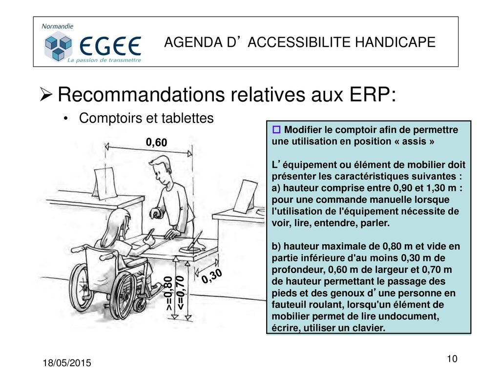 Dimension Fauteuil Handicapé Agenda D Accessibilite Handicape Ppt Télécharger