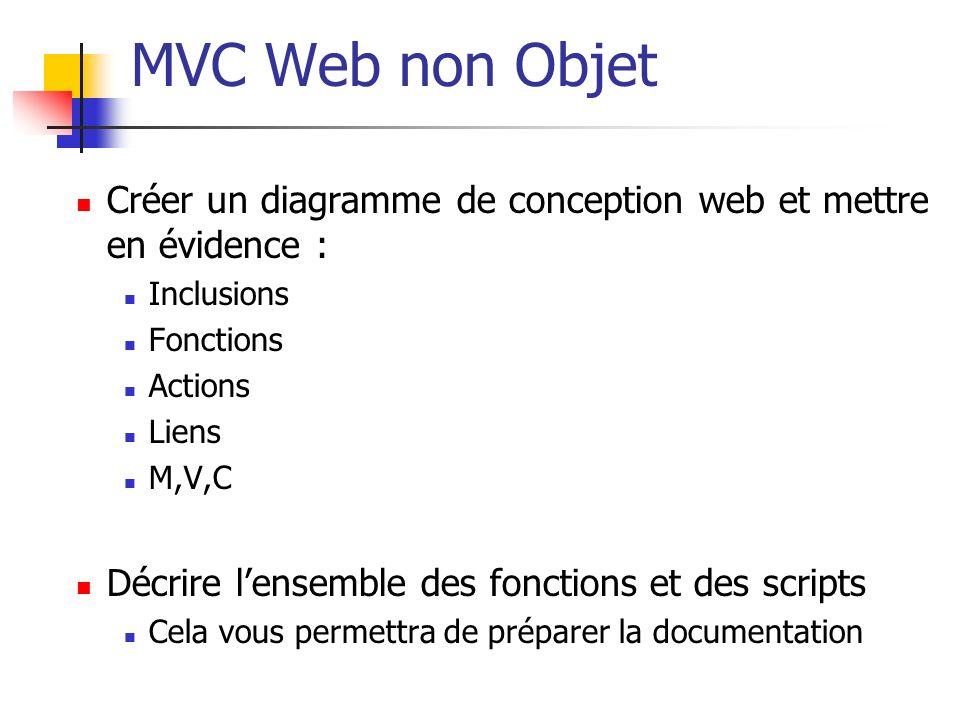 Projets Dossier de conception Logiciel - ppt télécharger