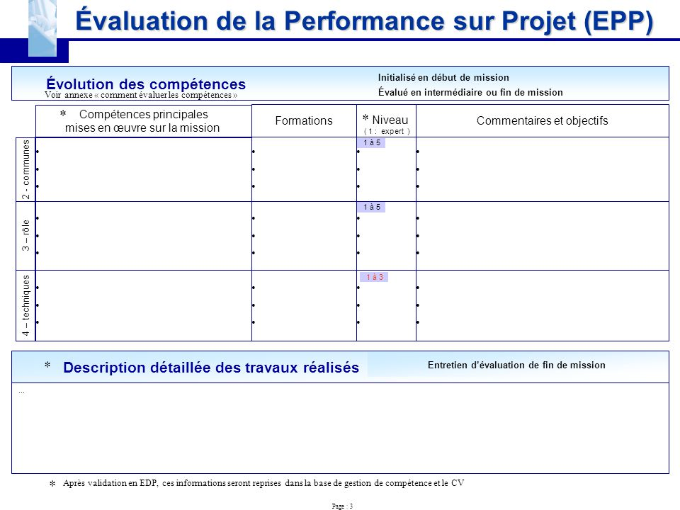 cv evaluer competence
