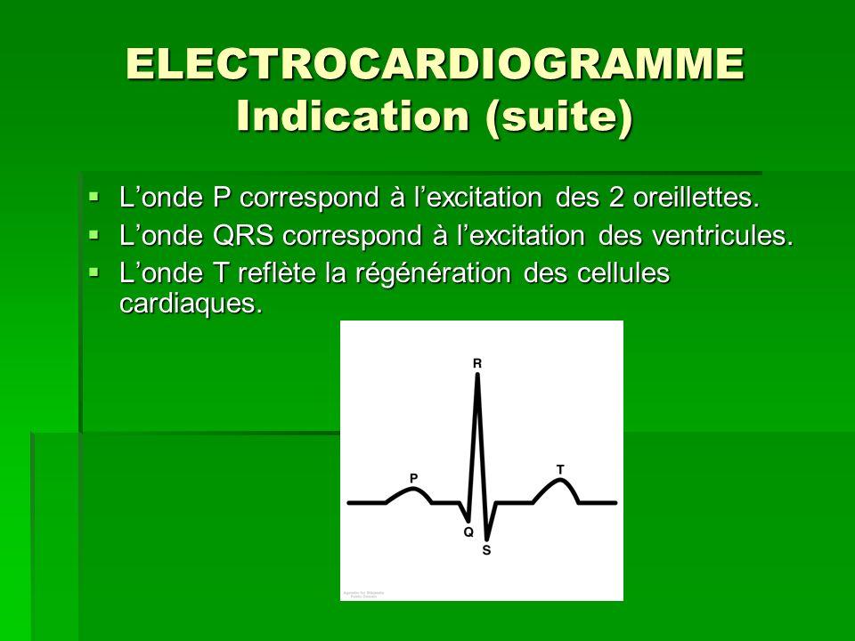 Les Examens A Visee Diagnostic En Cardiologie Ppt