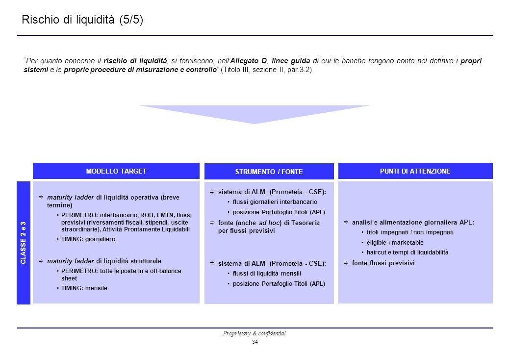 Progetto Icaap Secondo Pilastro Basilea Ii Ppt Scaricare