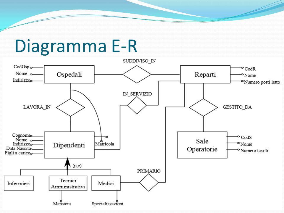 Diagram Diagramma Ir Diagram Schematic Circuit DONATIONFREEPDF