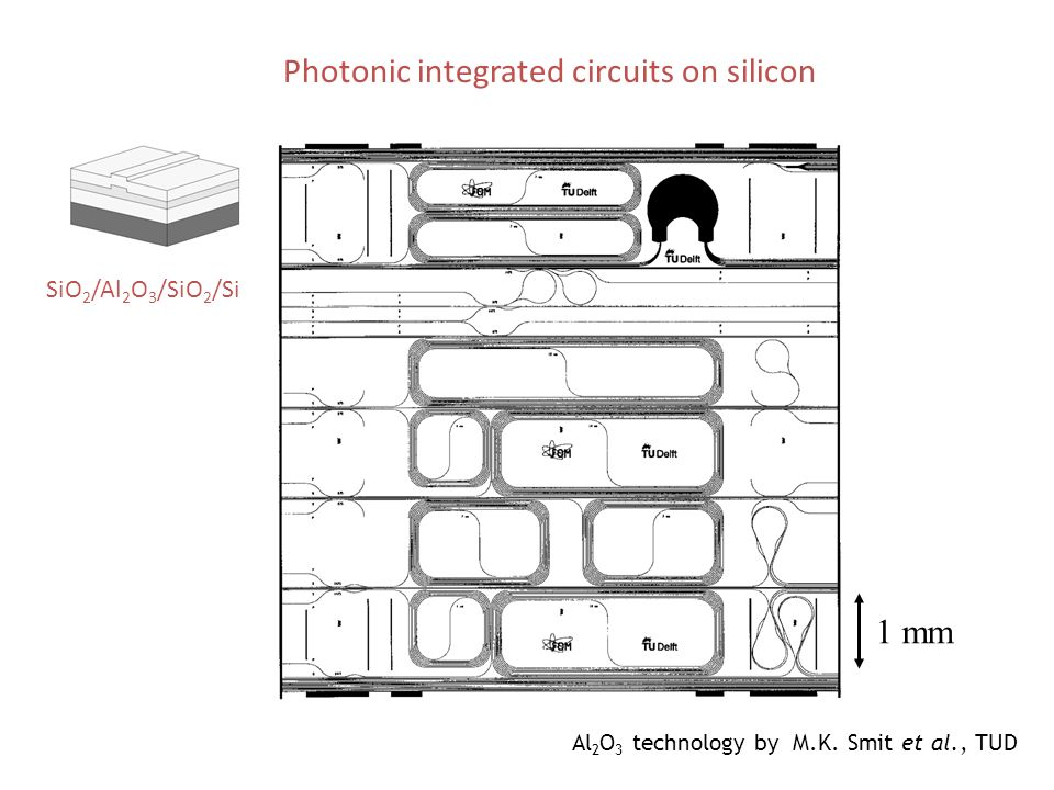 fiber optics integrated circuits images images of fiber optics