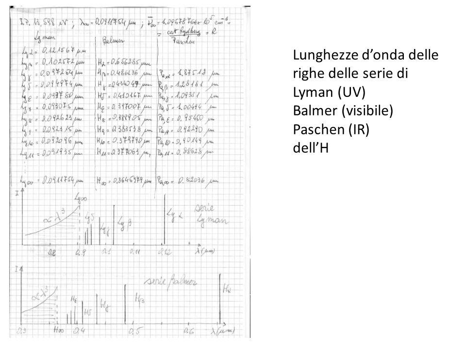 Diagramma Ir free electrical wiring diagram MQFLAGRANANETCOM