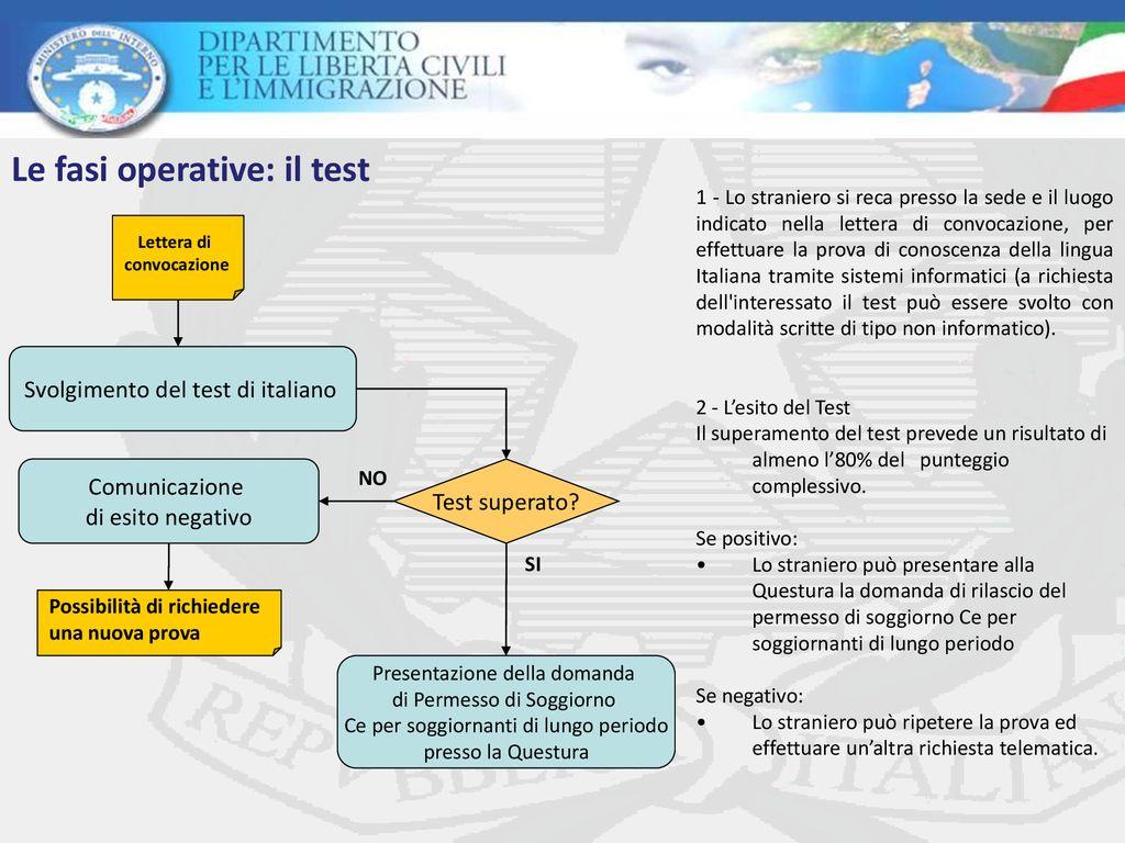 Sito Web Https Testitaliano.interno.it | Phishing Simulation Attack ...