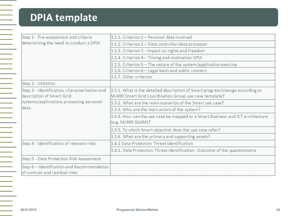 Privacy Impact Assessment TemplateProgramma Slimme Meters Ppt - organizational assessment template