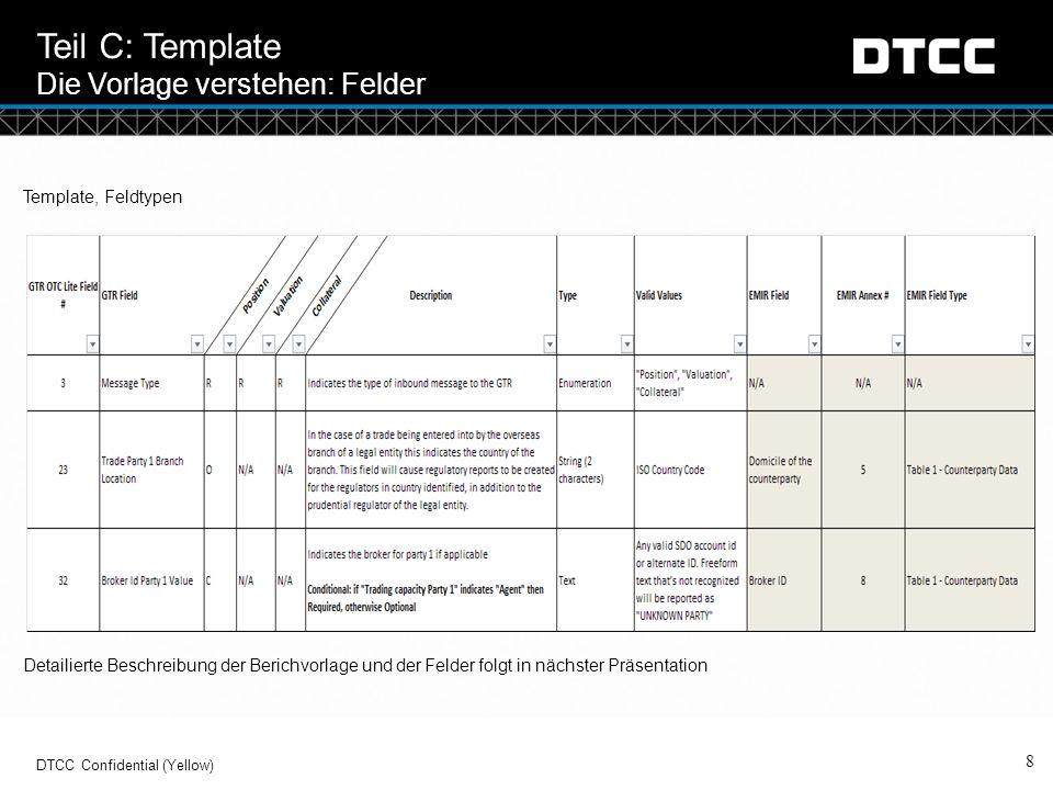 Comfortable Tolle Team Zeitplan Vorlage Zeitgenossisch Entry Level ...