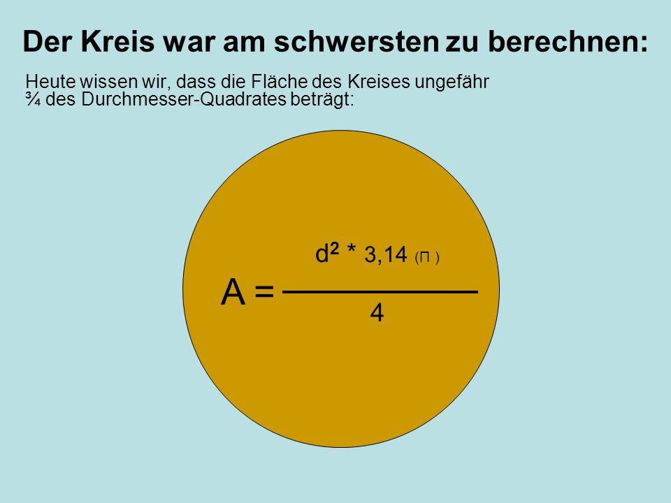 Berechnung der Kreisfläche - ppt video online herunterladen