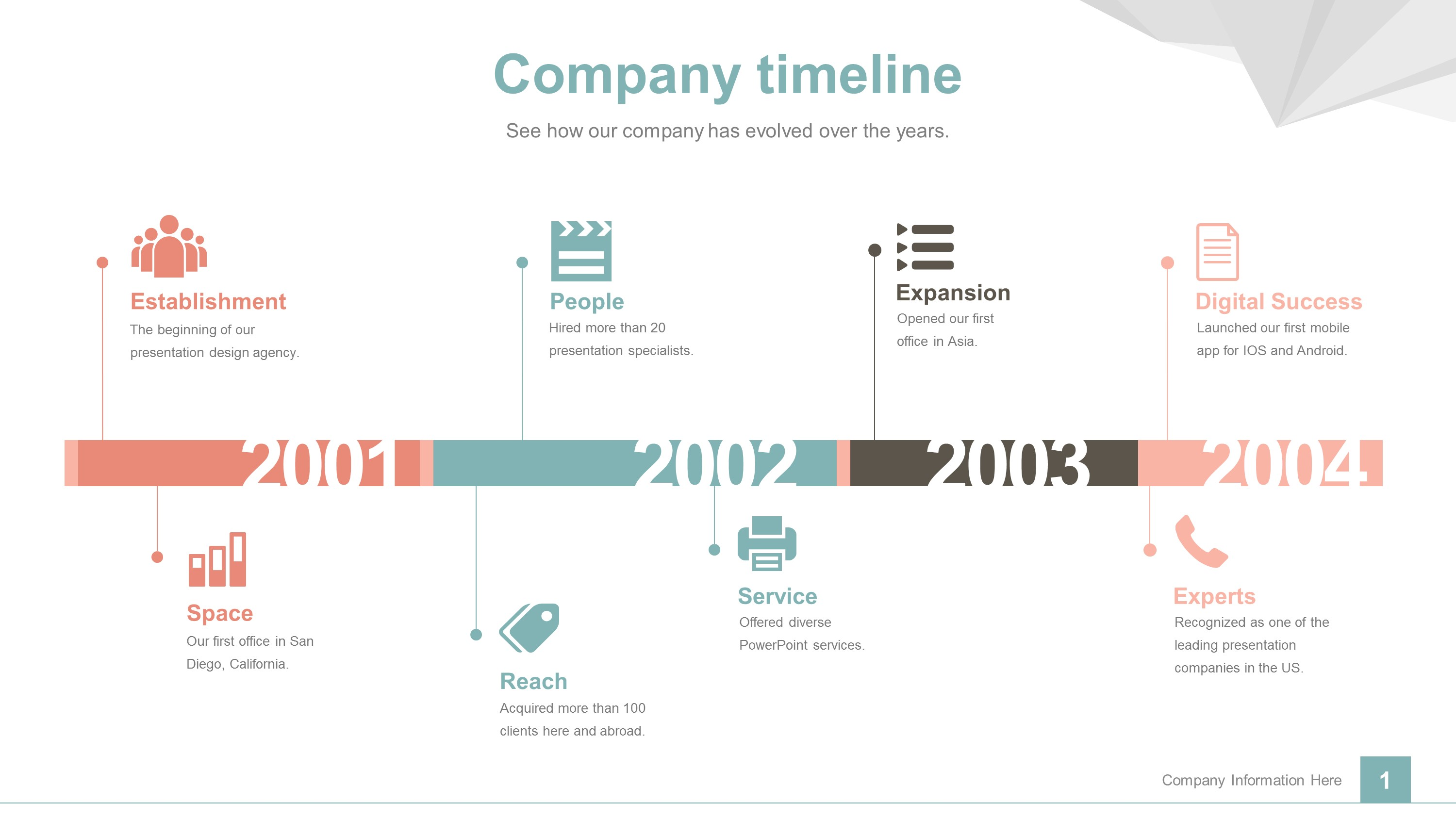 professional timeline template
