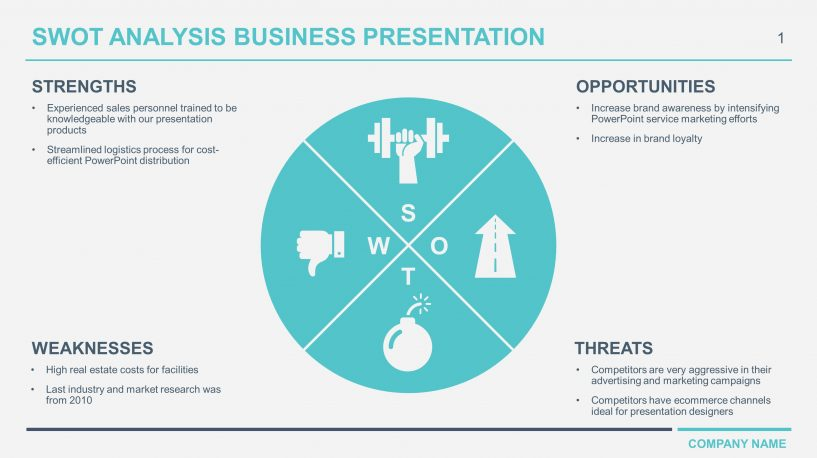 Free Download Business SWOT Analysis PowerPoint Templates - business swot analysis