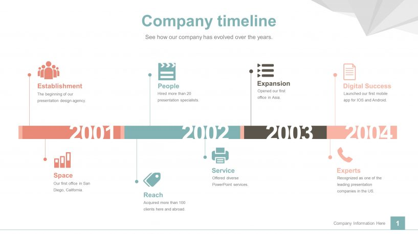 Download Free Professional Timeline PowerPoint Templates SlideStore