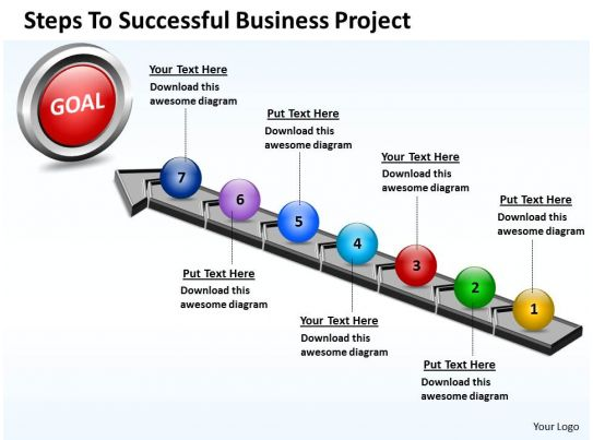 Business Internet Marketing Plan Sales Business Powerpoint Templates Steps To Successful Project