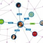 페이스북, 메신저를 플랫폼으로 만들다