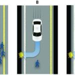 자율주행차의 3대 사회적 이슈